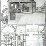 Mühle Grundriss